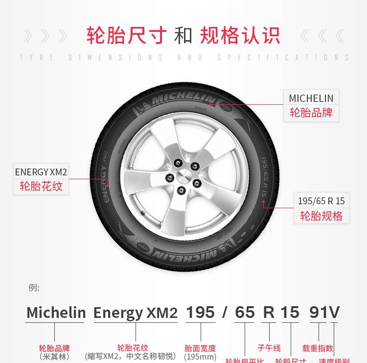 轮胎尺寸和规格认识制-1_02(2)_001.png