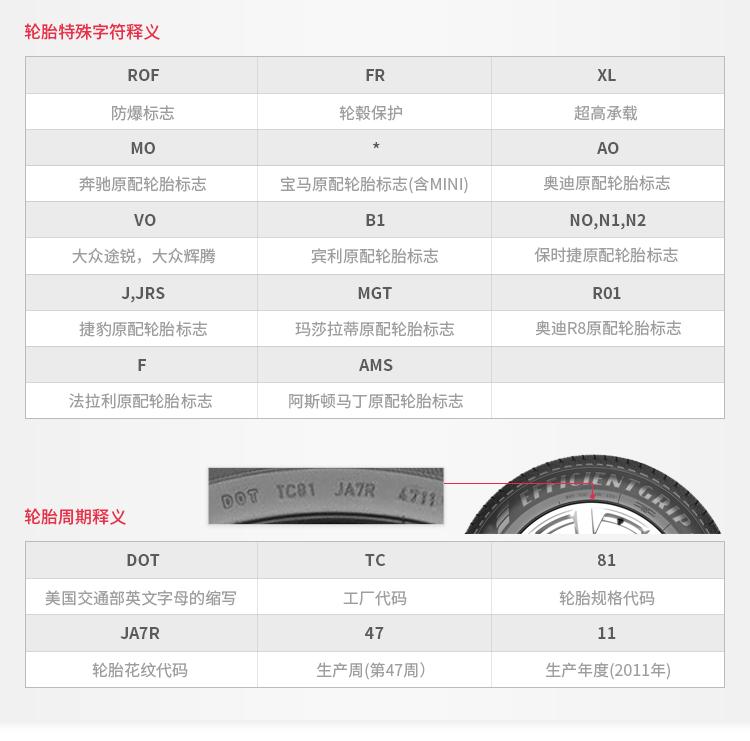 轮胎尺寸和规格认识制-1_02(2)_003.png